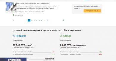 Междуреченск попал в ТОП-20 самых комфортных городов России