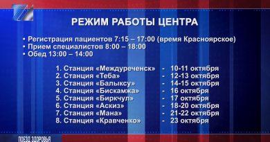 10 октября в Междуреченск прибудет «поезд здоровья»